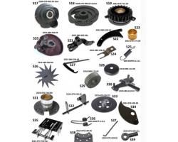 Запасные части на технику Сипма